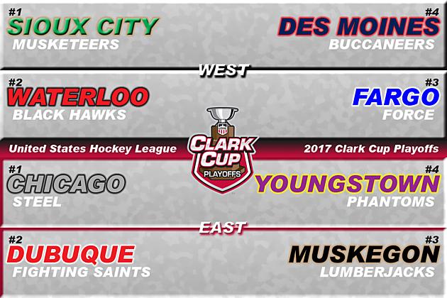 2017 USHL Clark Cup Playoffs, Round 1